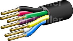 7 CORE AUTOMOTIVE CABLE