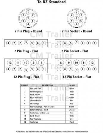 TYPICAL TRAILER    WIRING       DIAGRAM         CM    Trailer Parts   New Zealand Trailer Parts   Accessories